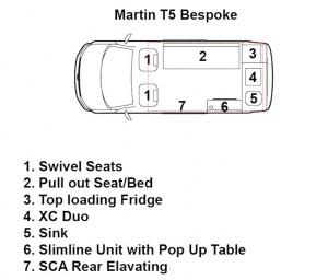 martint5-copy-2